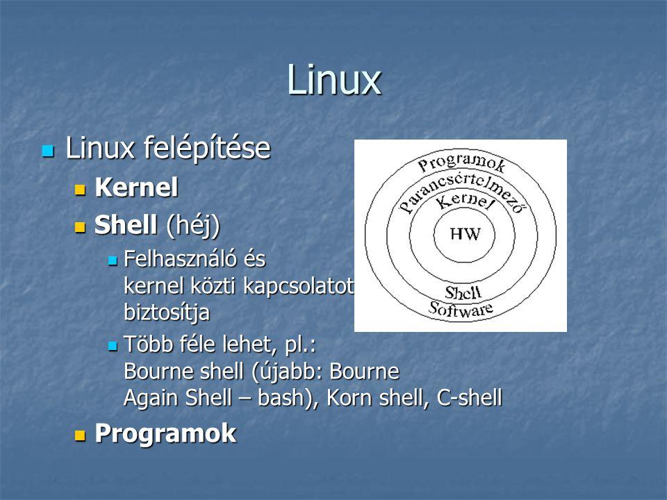 Linux Linux felépítése Kernel Shell (héj) Programok