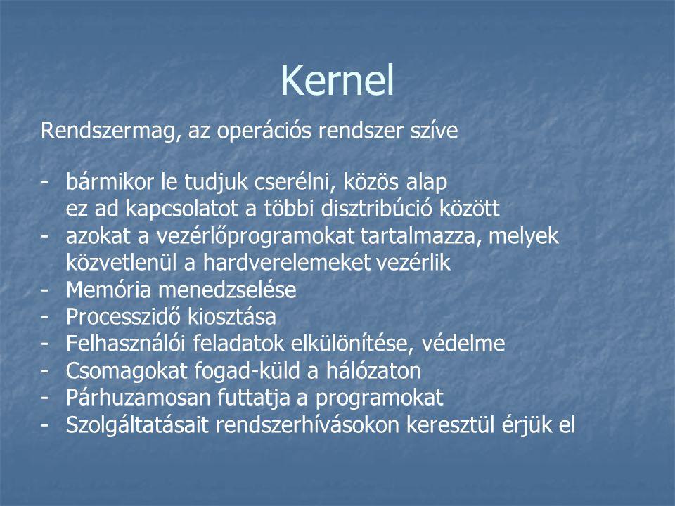 Kernel Rendszermag, az operációs rendszer szíve