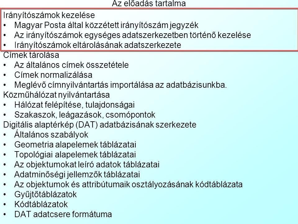 Az előadás tartalma Irányítószámok kezelése. Magyar Posta által közzétett irányítószám jegyzék.