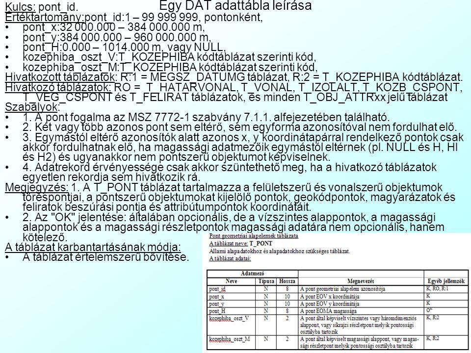 Egy DAT adattábla leírása
