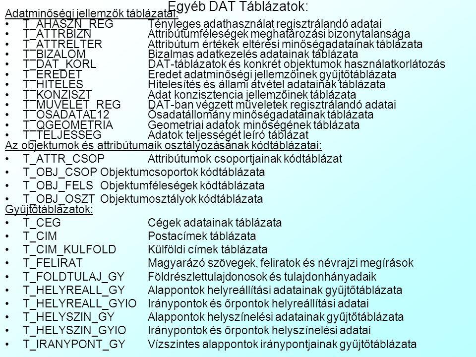 Egyéb DAT Táblázatok: Adatminőségi jellemzők táblázatai: