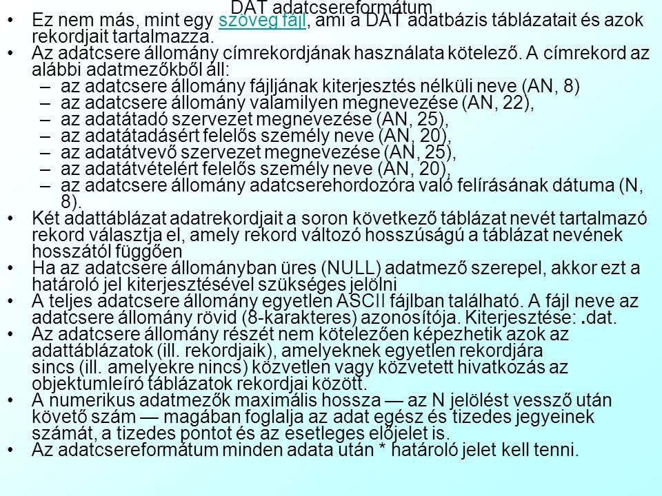 DAT adatcsereformátum