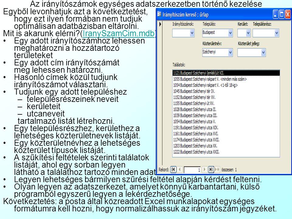 Az irányítószámok egységes adatszerkezetben történő kezelése
