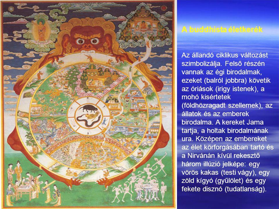 A buddhista életkerék