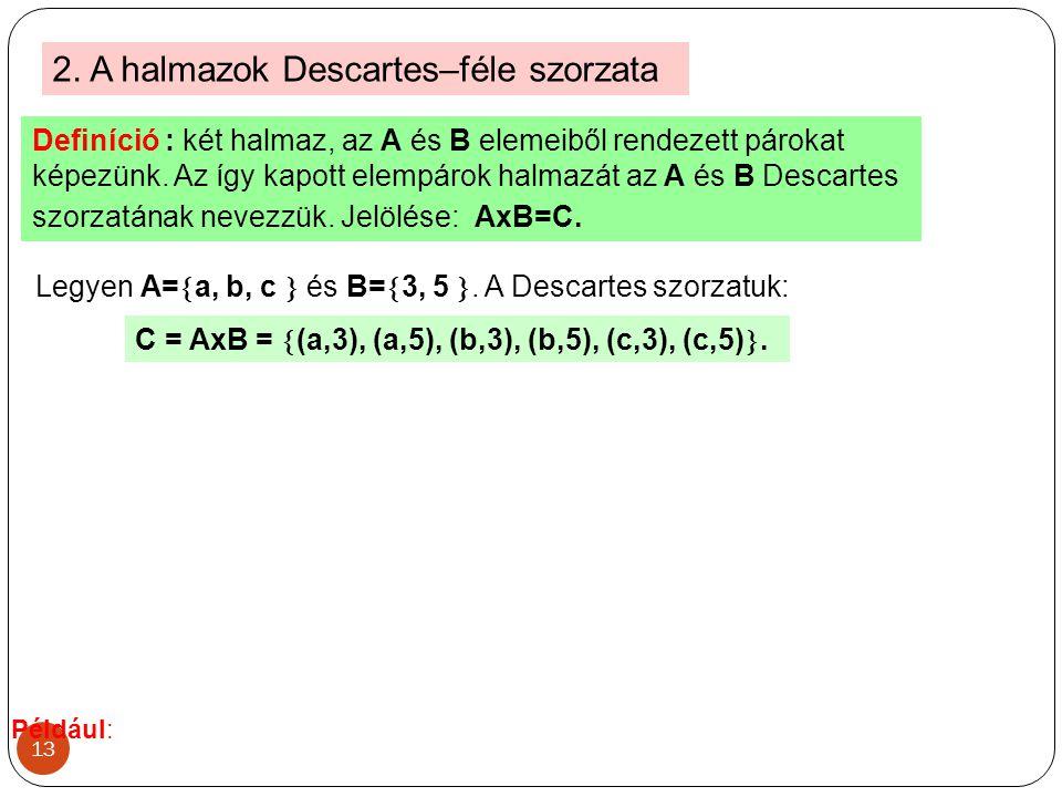 2. A halmazok Descartes–féle szorzata