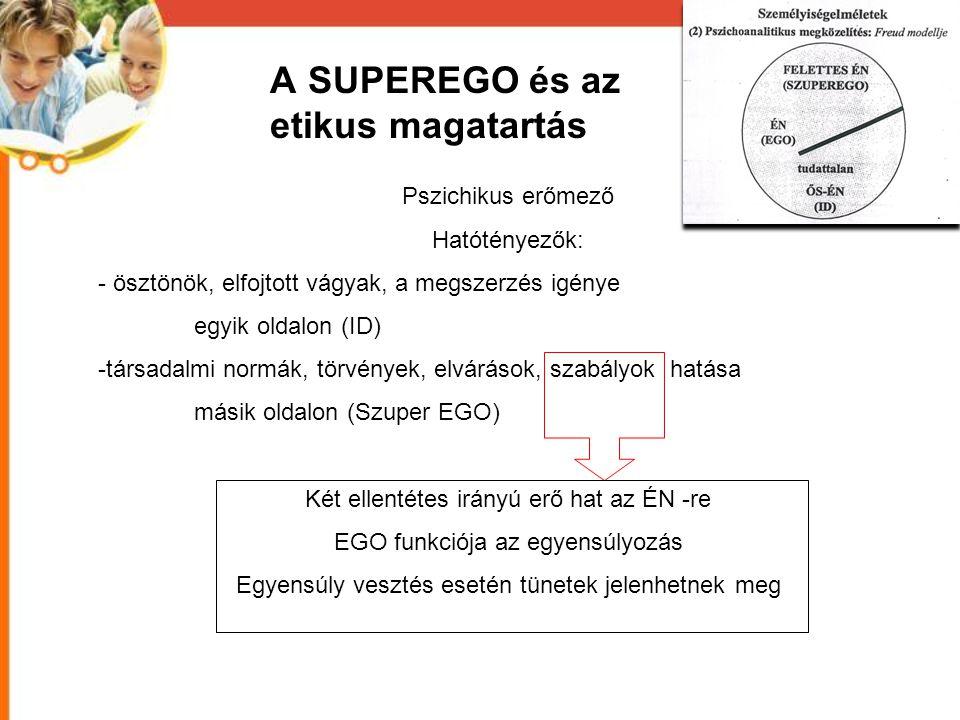 A SUPEREGO és az etikus magatartás