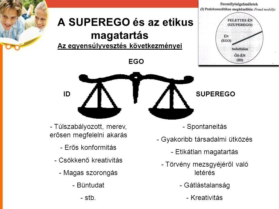 A SUPEREGO és az etikus magatartás Az egyensúlyvesztés következményei