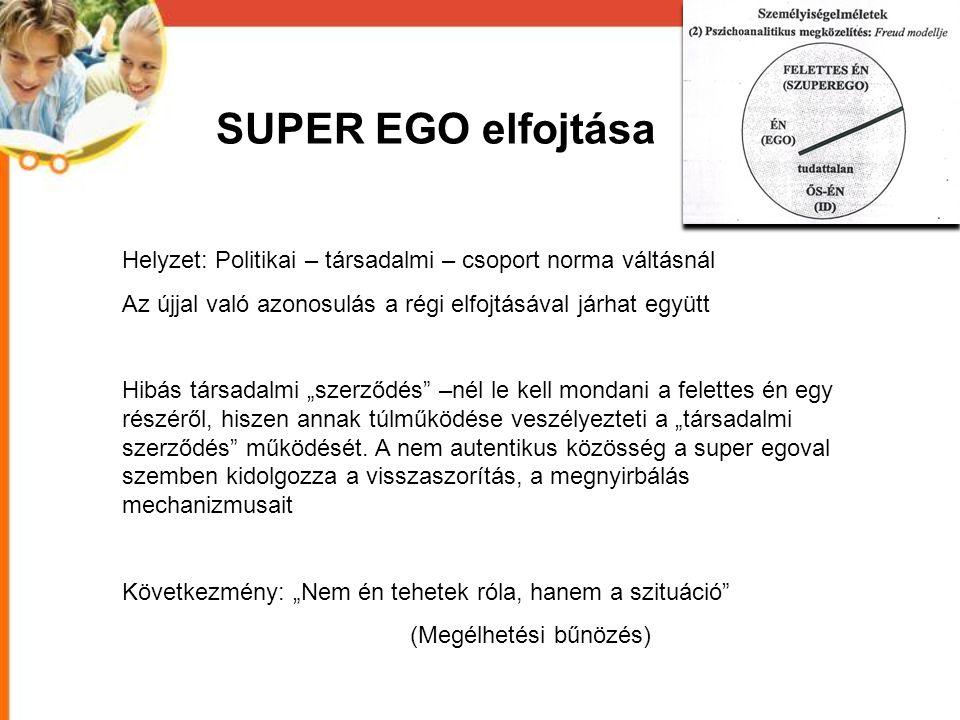SUPER EGO elfojtása Helyzet: Politikai – társadalmi – csoport norma váltásnál. Az újjal való azonosulás a régi elfojtásával járhat együtt.