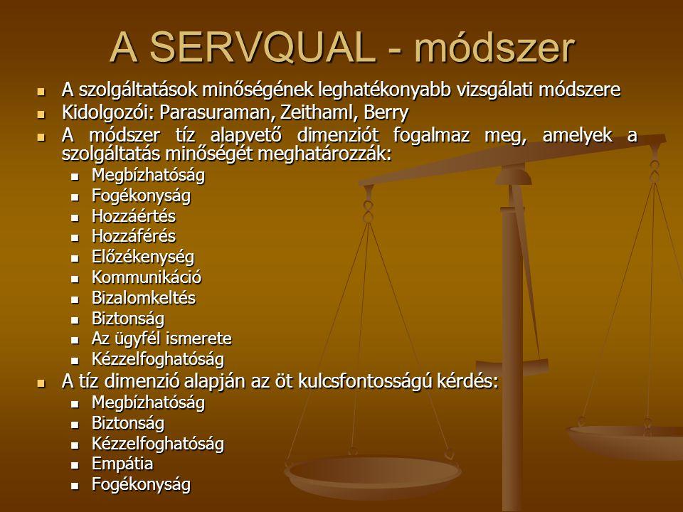 A SERVQUAL - módszer A szolgáltatások minőségének leghatékonyabb vizsgálati módszere. Kidolgozói: Parasuraman, Zeithaml, Berry.