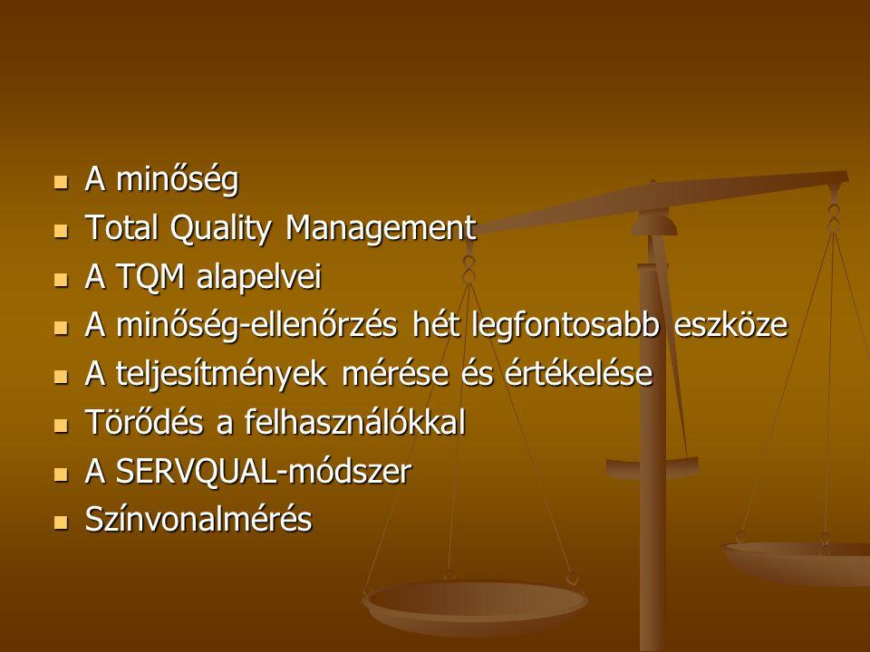 A minőség Total Quality Management. A TQM alapelvei. A minőség-ellenőrzés hét legfontosabb eszköze.