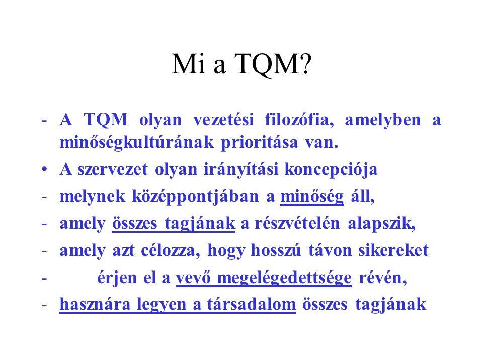 Mi a TQM A TQM olyan vezetési filozófia, amelyben a minőségkultúrának prioritása van. A szervezet olyan irányítási koncepciója.