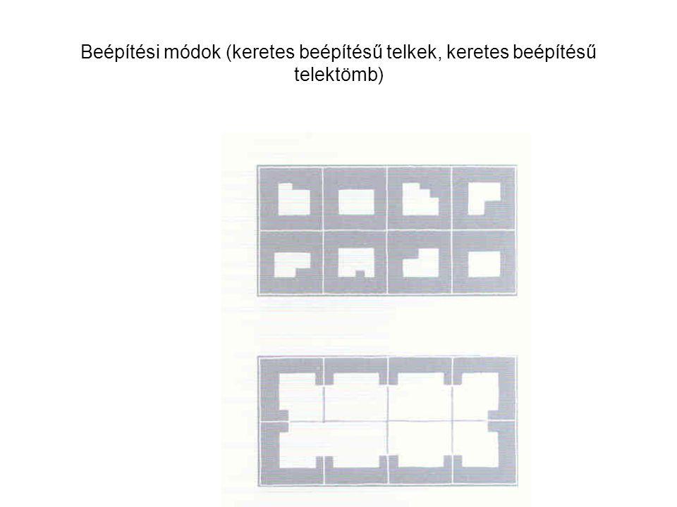 Beépítési módok (keretes beépítésű telkek, keretes beépítésű telektömb)
