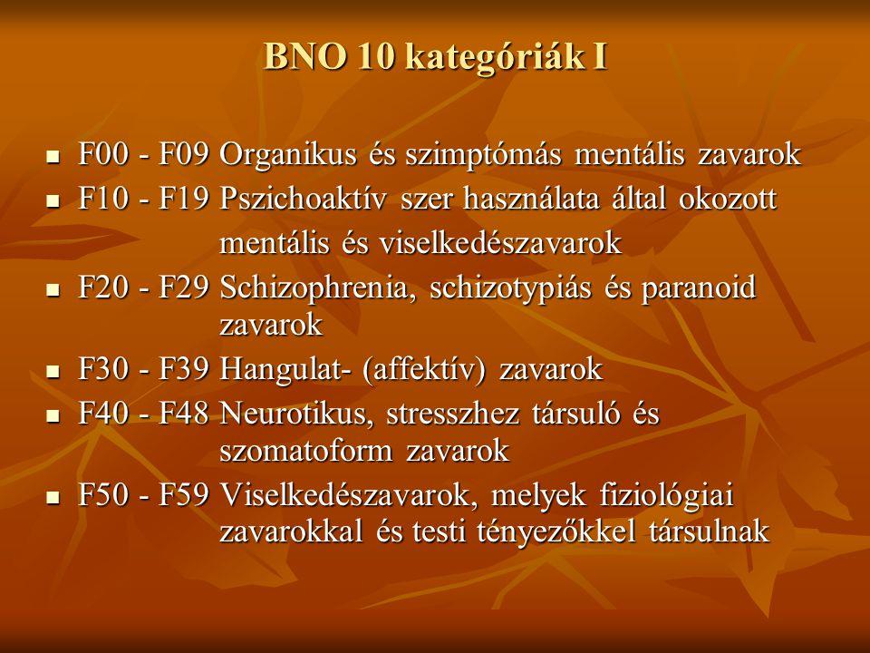 BNO 10 kategóriák I F00 - F09 Organikus és szimptómás mentális zavarok