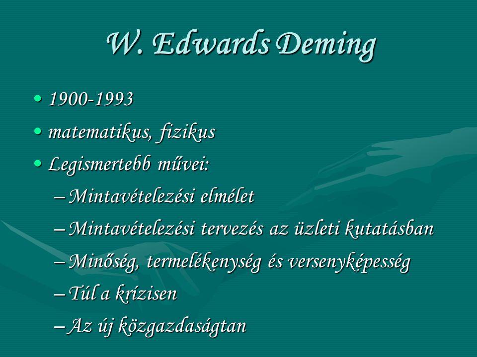 W. Edwards Deming 1900-1993 matematikus, fizikus Legismertebb művei: