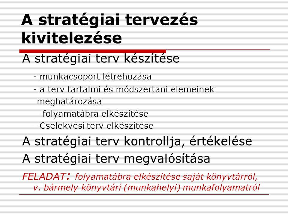 A stratégiai tervezés kivitelezése