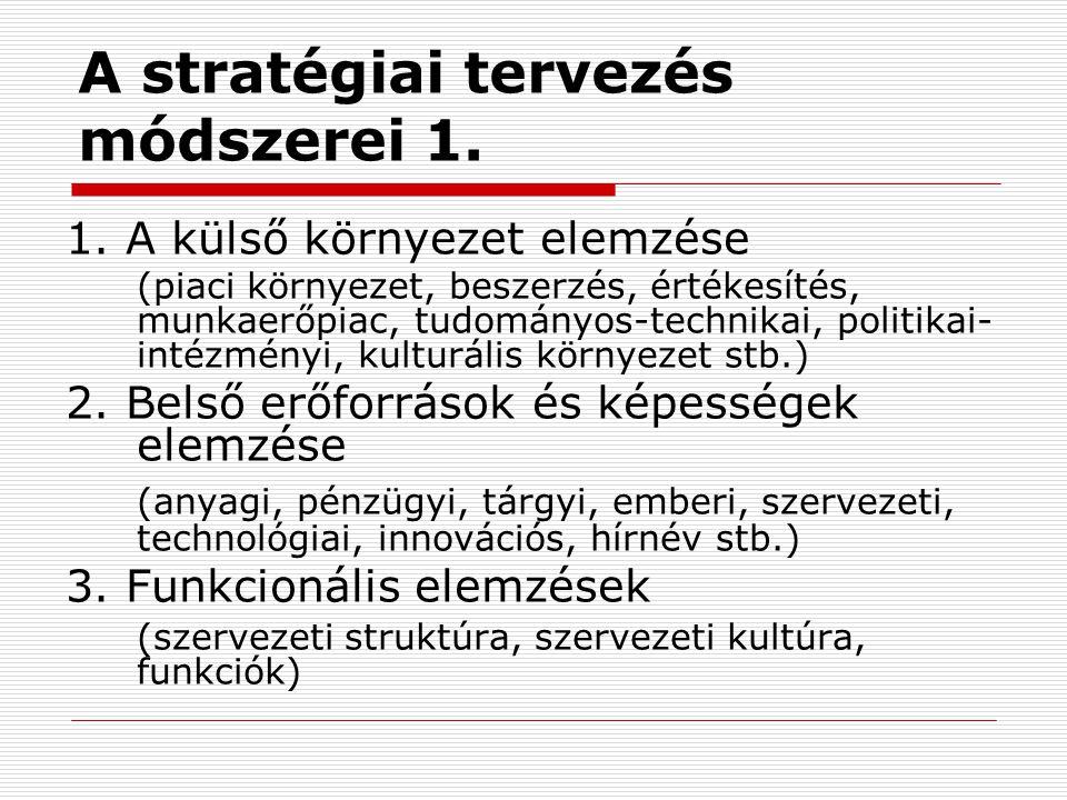 A stratégiai tervezés módszerei 1.
