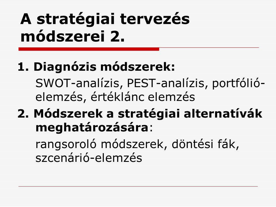 A stratégiai tervezés módszerei 2.