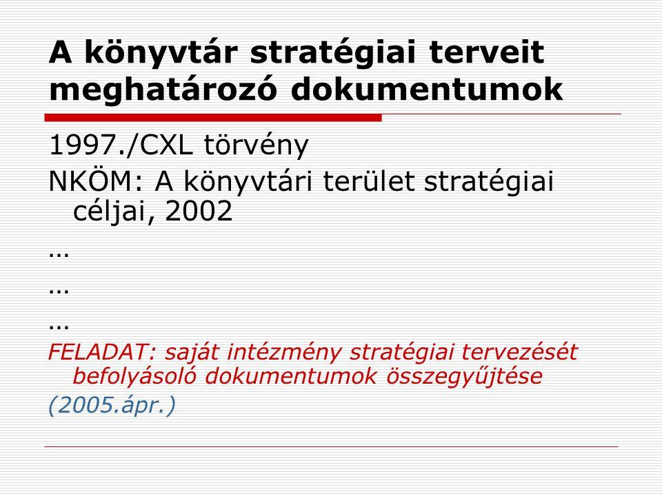 A könyvtár stratégiai terveit meghatározó dokumentumok