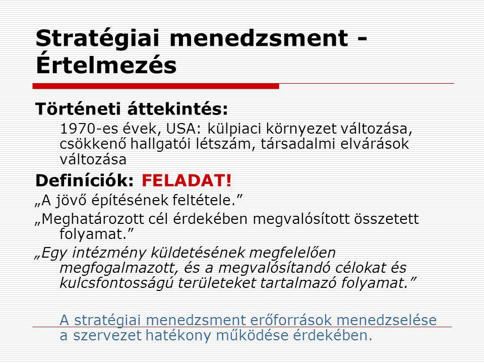 Stratégiai menedzsment -Értelmezés