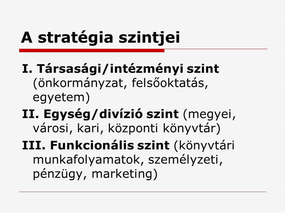A stratégia szintjei I. Társasági/intézményi szint (önkormányzat, felsőoktatás, egyetem)