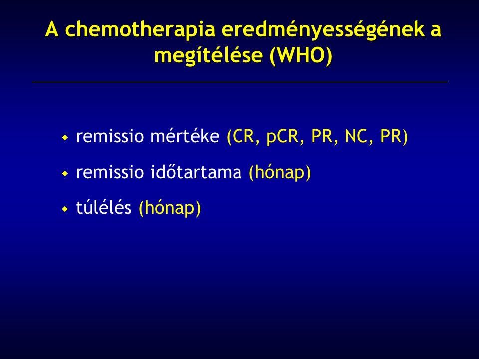 A chemotherapia eredményességének a megítélése (WHO)