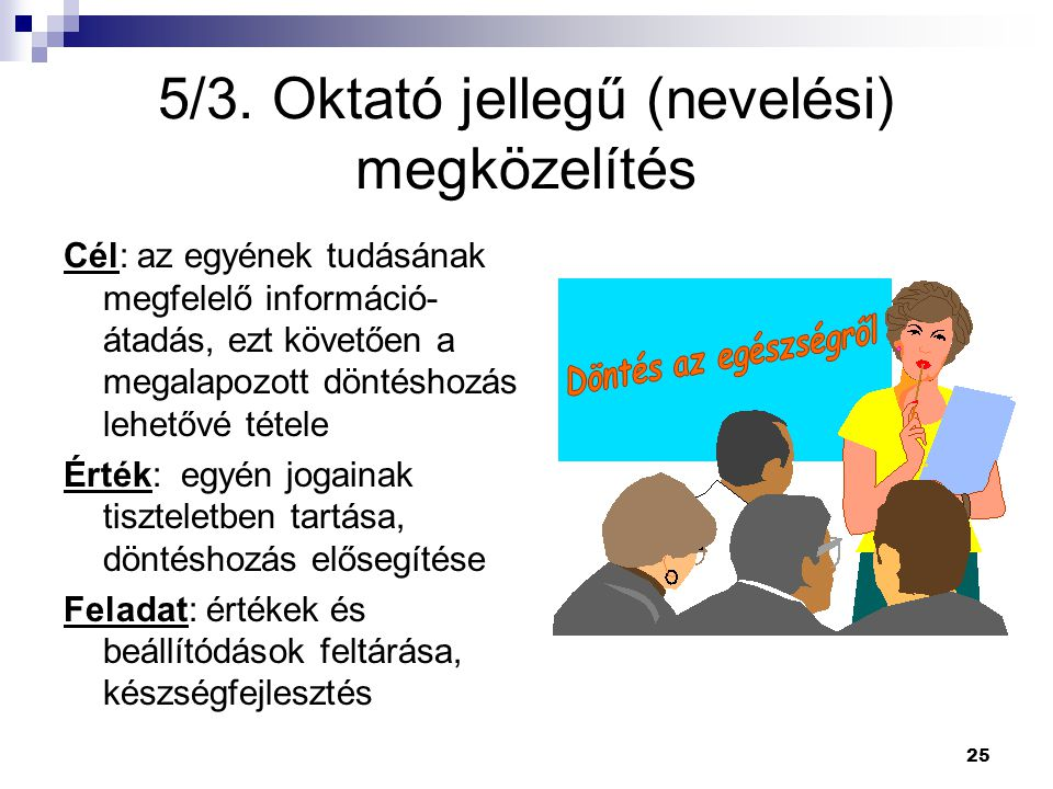 5/3. Oktató jellegű (nevelési) megközelítés
