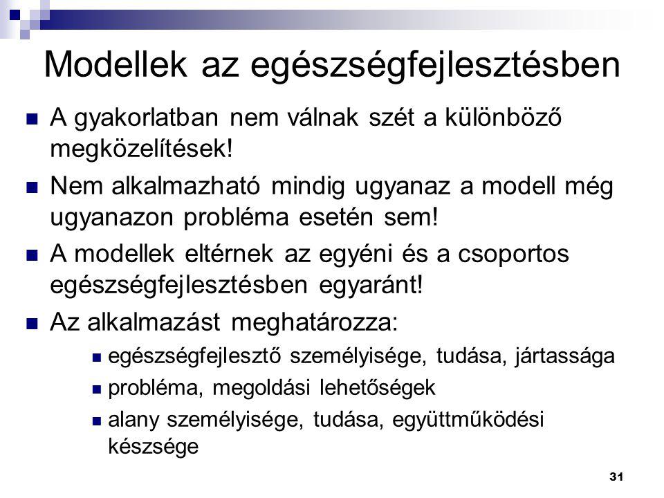 Modellek az egészségfejlesztésben