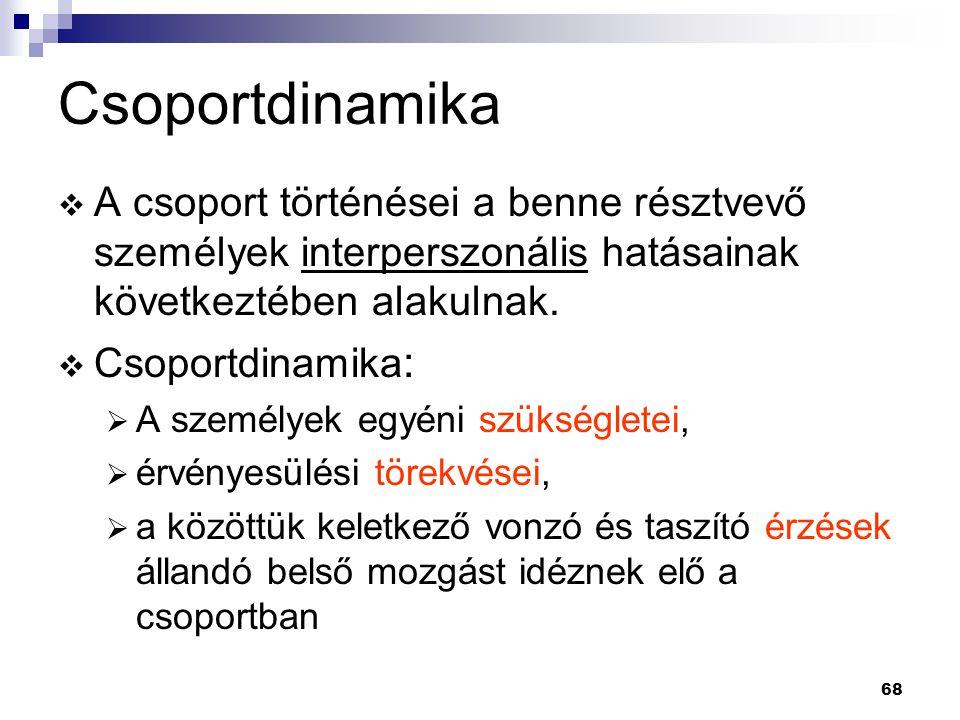 Csoportdinamika A csoport történései a benne résztvevő személyek interperszonális hatásainak következtében alakulnak.