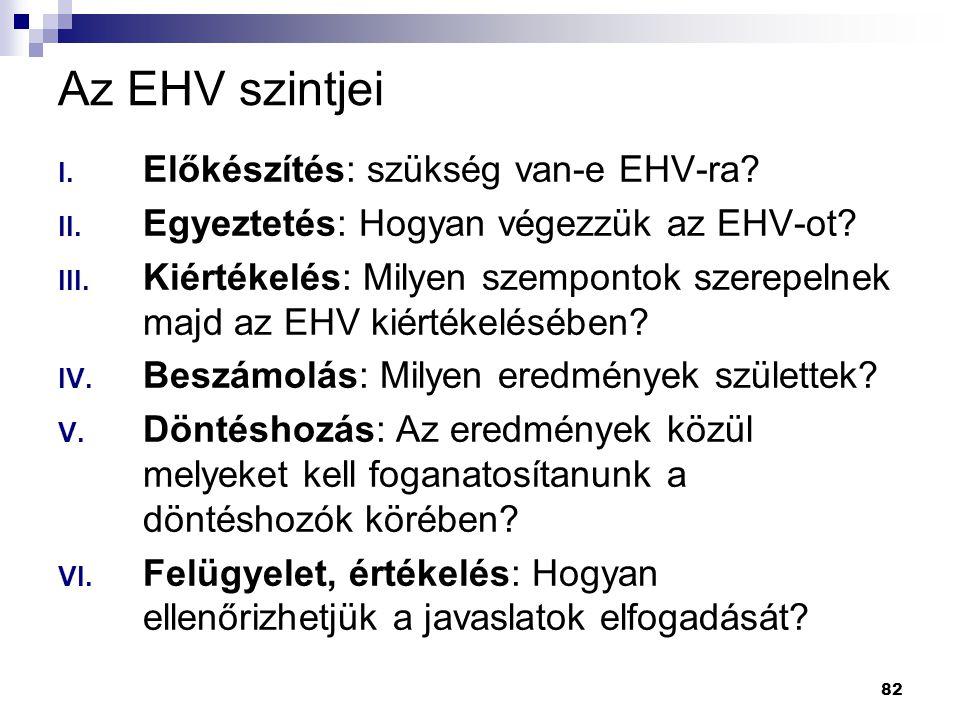 Az EHV szintjei Előkészítés: szükség van-e EHV-ra