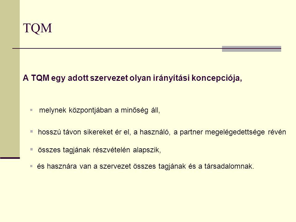 TQM A TQM egy adott szervezet olyan irányítási koncepciója,
