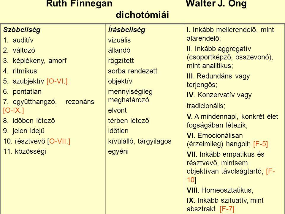 Ruth Finnegan Walter J. Ong dichotómiái