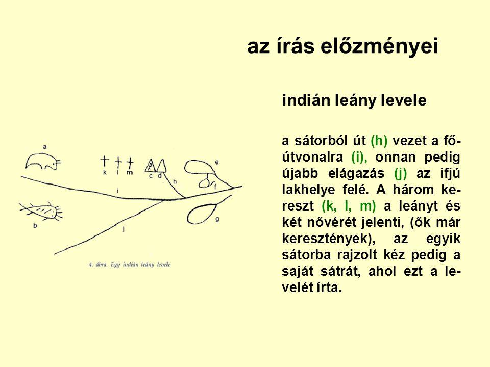 az írás előzményei indián leány levele