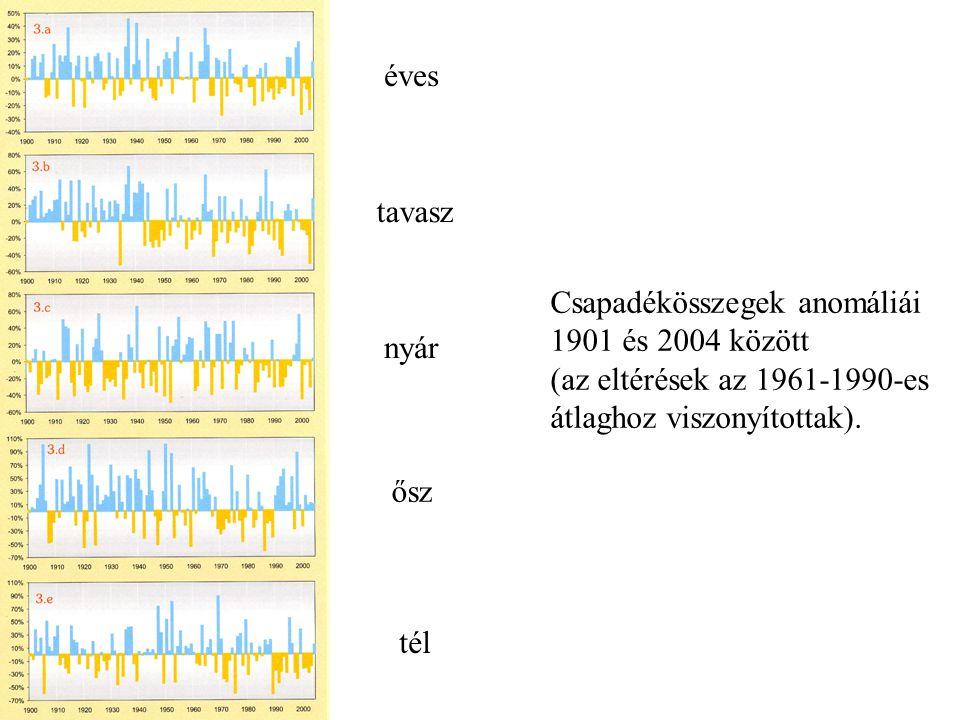 éves tavasz. Csapadékösszegek anomáliái. 1901 és 2004 között. (az eltérések az 1961-1990-es. átlaghoz viszonyítottak).
