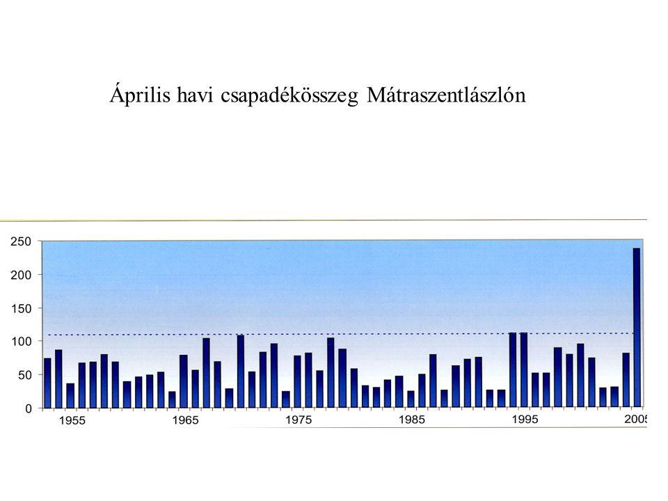 Április havi csapadékösszeg Mátraszentlászlón