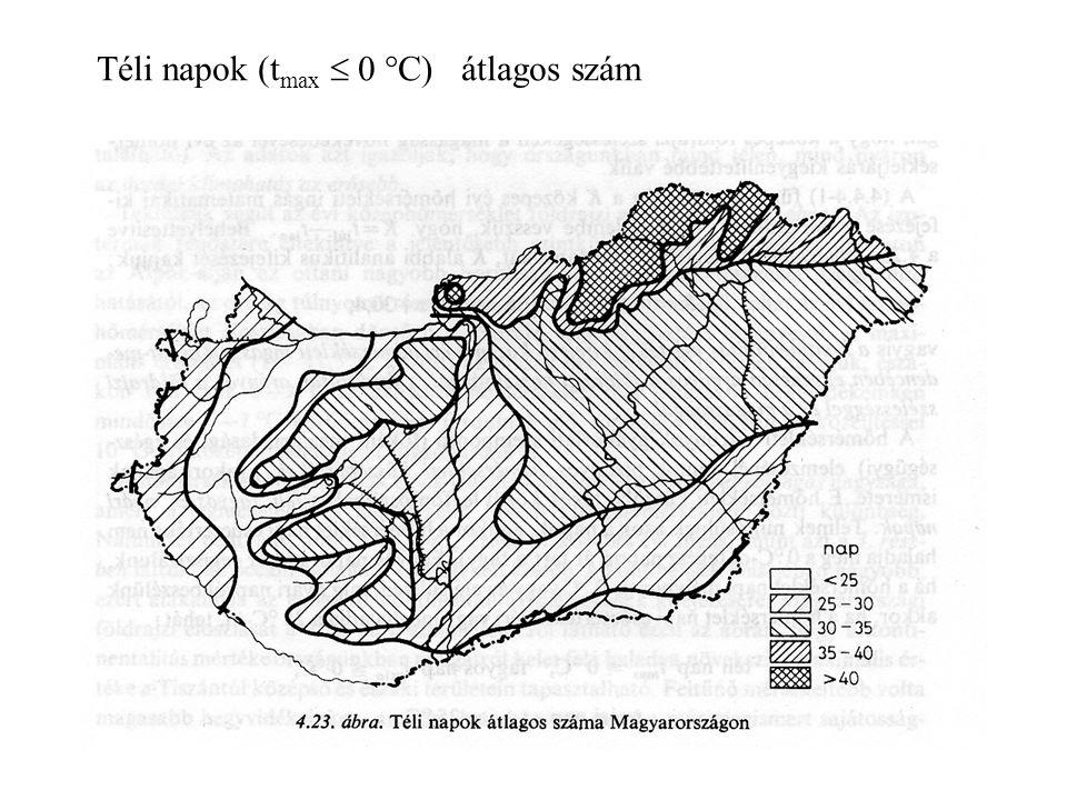 Téli napok (tmax  0 °C) átlagos szám