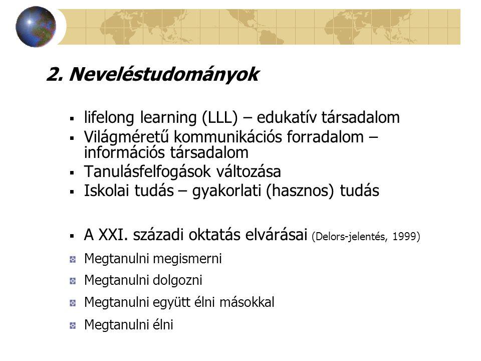 2. Neveléstudományok lifelong learning (LLL) – edukatív társadalom