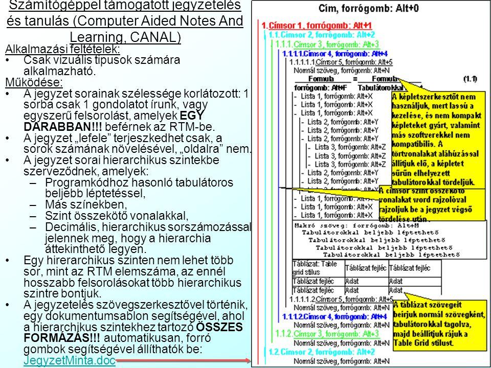 Számítógéppel támogatott jegyzetelés és tanulás (Computer Aided Notes And Learning, CANAL)