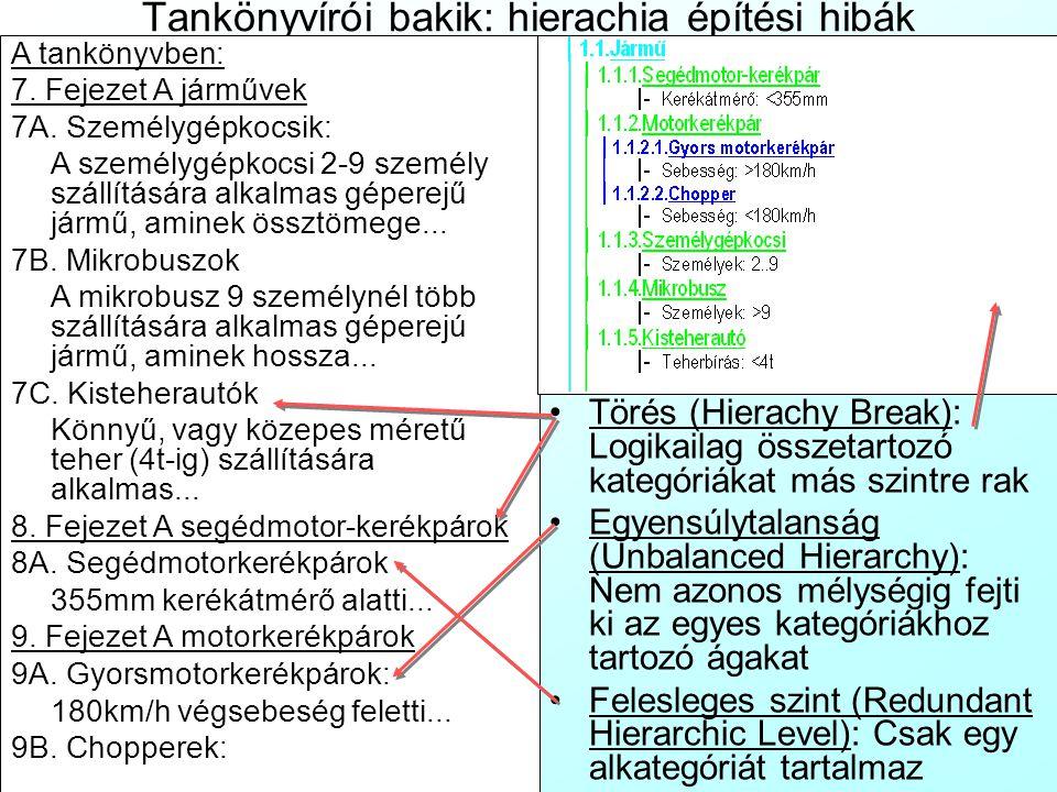 Tankönyvírói bakik: hierachia építési hibák