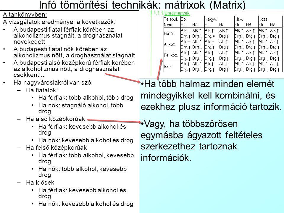 Infó tömörítési technikák: mátrixok (Matrix)