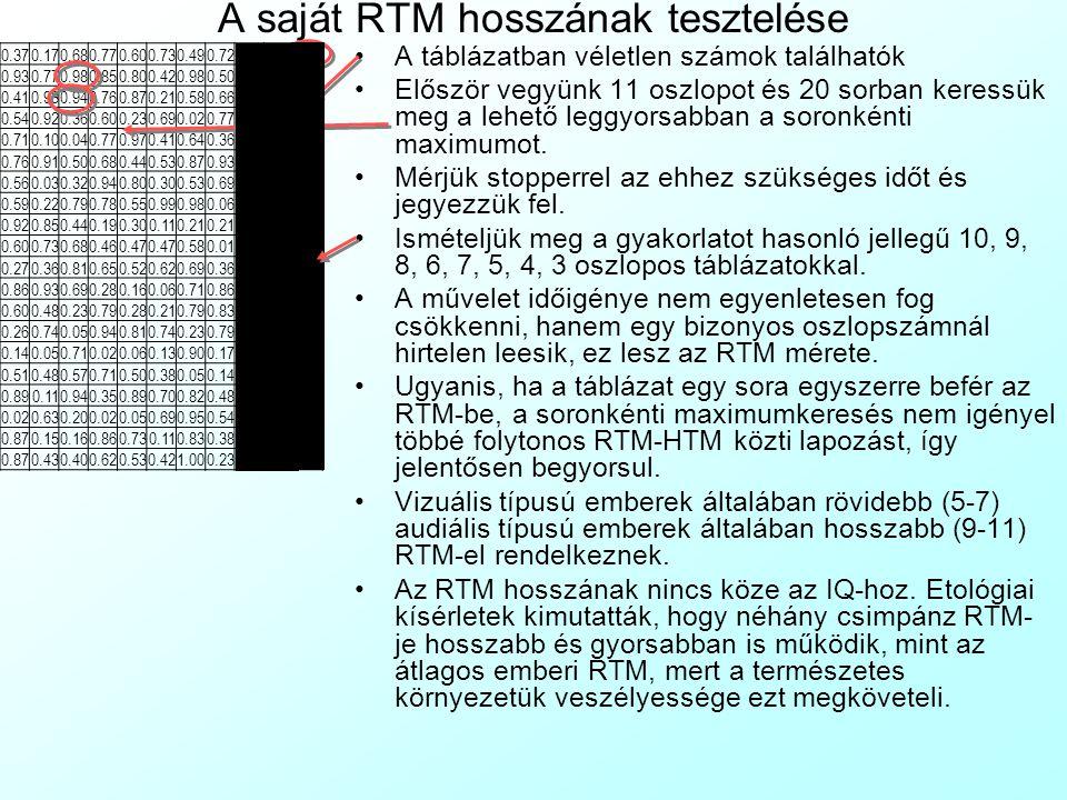 A saját RTM hosszának tesztelése