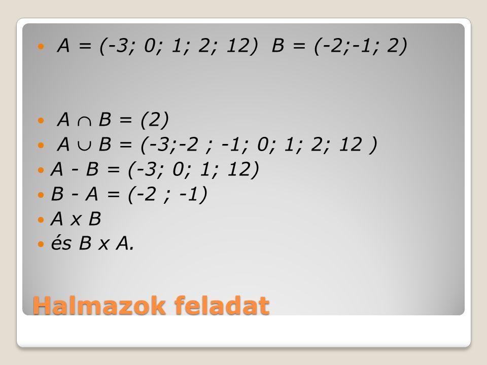 Halmazok feladat A = (-3; 0; 1; 2; 12) B = (-2;-1; 2) A  B = (2)