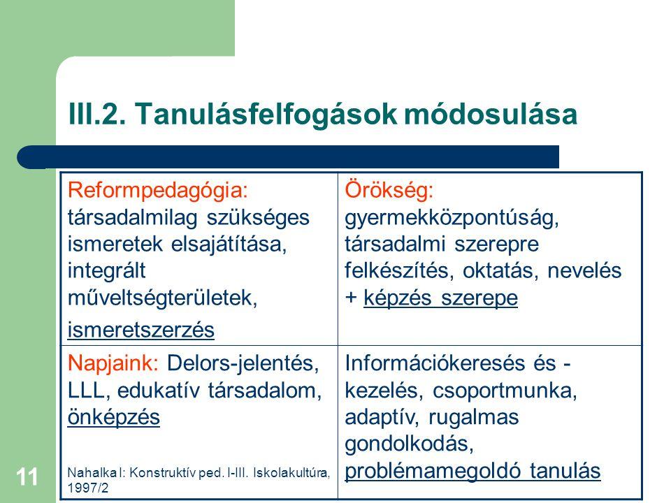 III.2. Tanulásfelfogások módosulása