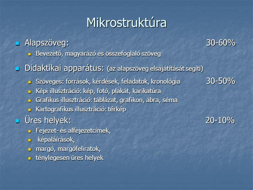 Mikrostruktúra Alapszöveg: 30-60%
