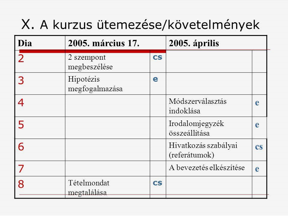 X. A kurzus ütemezése/követelmények
