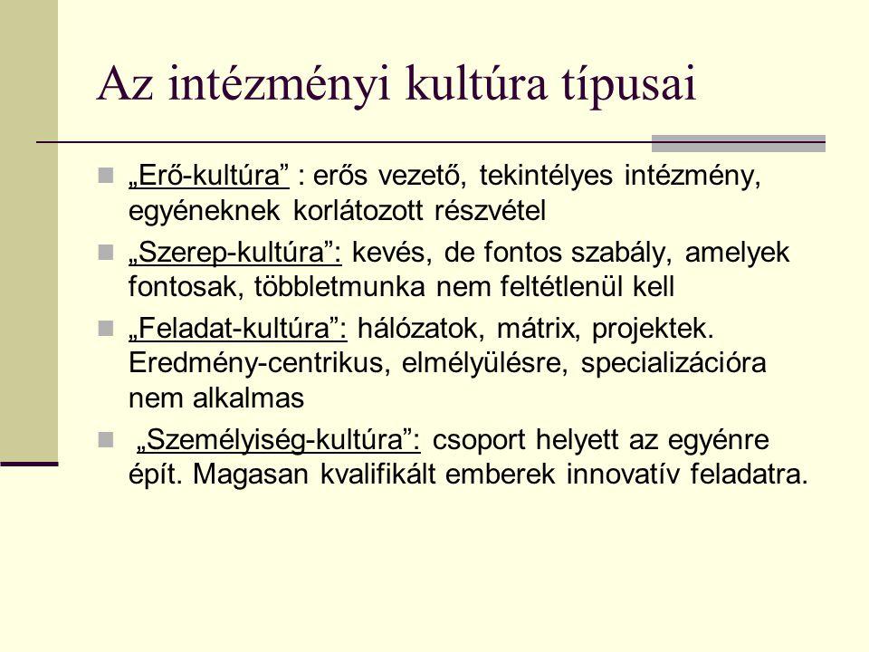 Az intézményi kultúra típusai