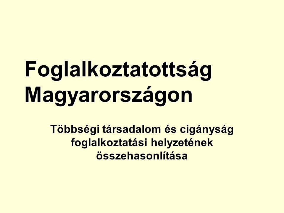 Foglalkoztatottság Magyarországon