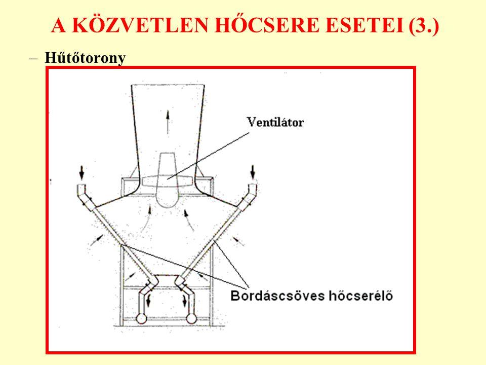 A KÖZVETLEN HŐCSERE ESETEI (3.)