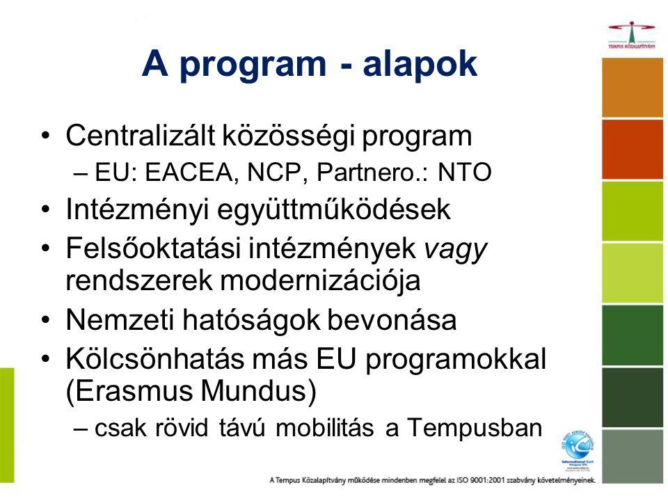 A program - alapok Centralizált közösségi program