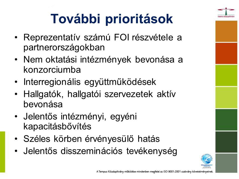 További prioritások Reprezentatív számú FOI részvétele a partnerországokban. Nem oktatási intézmények bevonása a konzorciumba.
