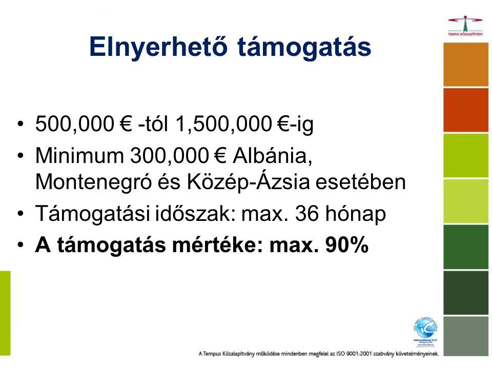 Elnyerhető támogatás 500,000 € -tól 1,500,000 €-ig